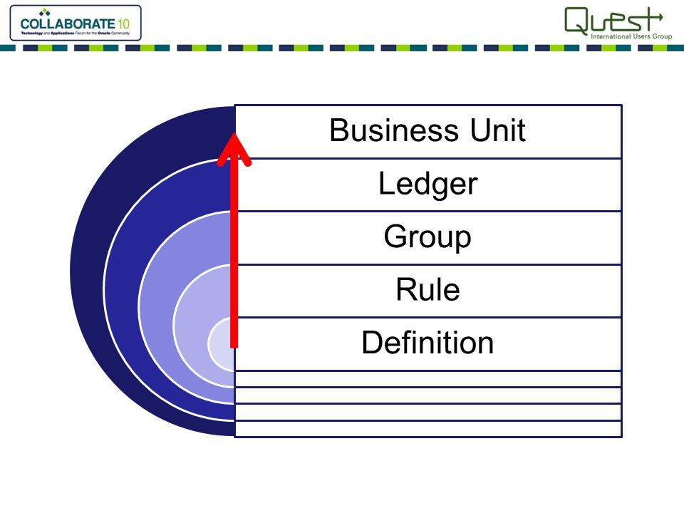 ledger with group