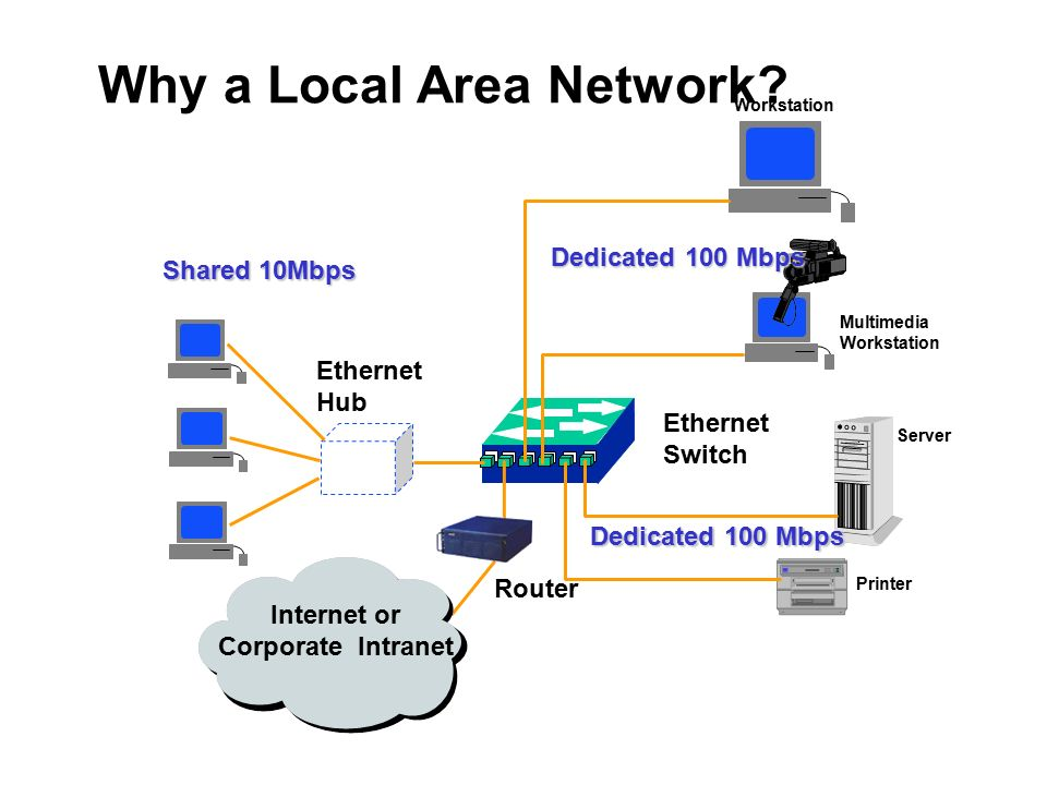 what is local area network pdf