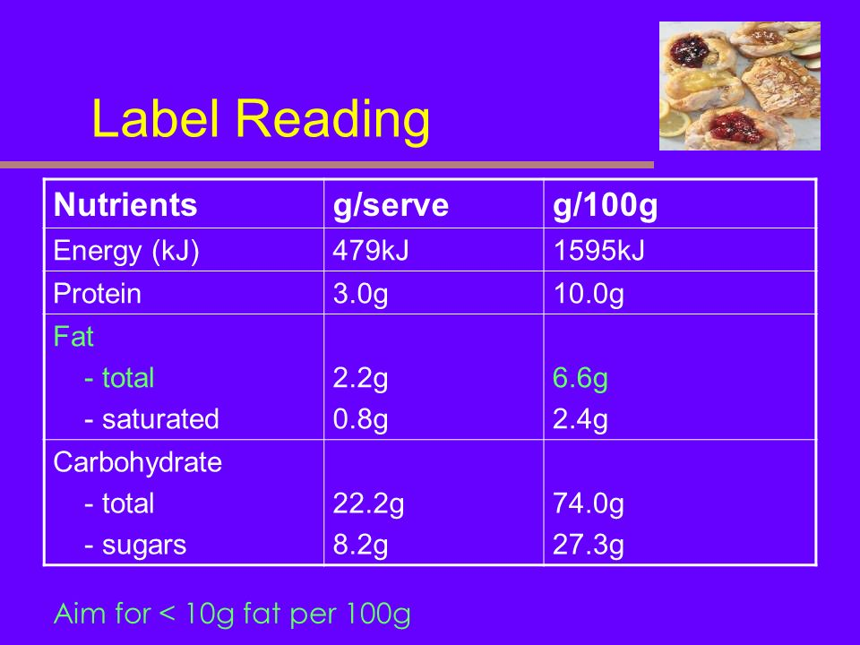 Label Reading Nutrients g/serve g/100g Energy (kJ) 479kJ 1595kJ