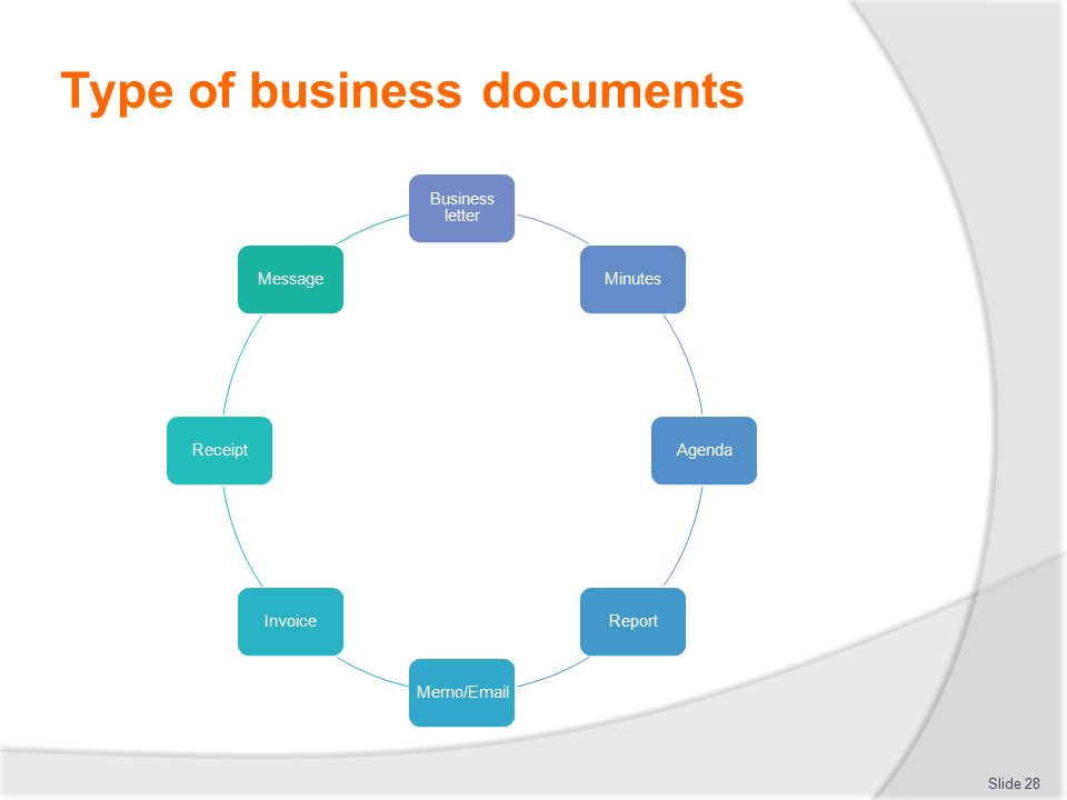 explain different types of business information essay All forms of business organizations fall into two groups first, corporations where  tax is assessed at the corporate level and second, pass-through entities where.