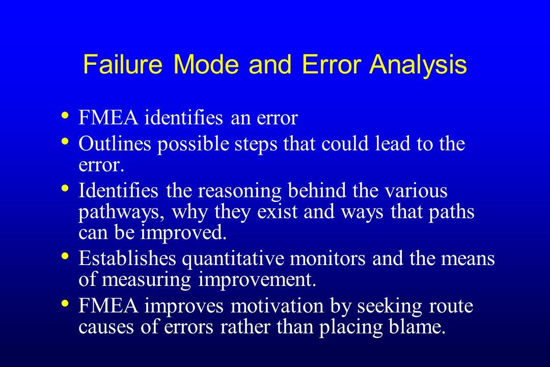 Failure Mode and Error Analysis