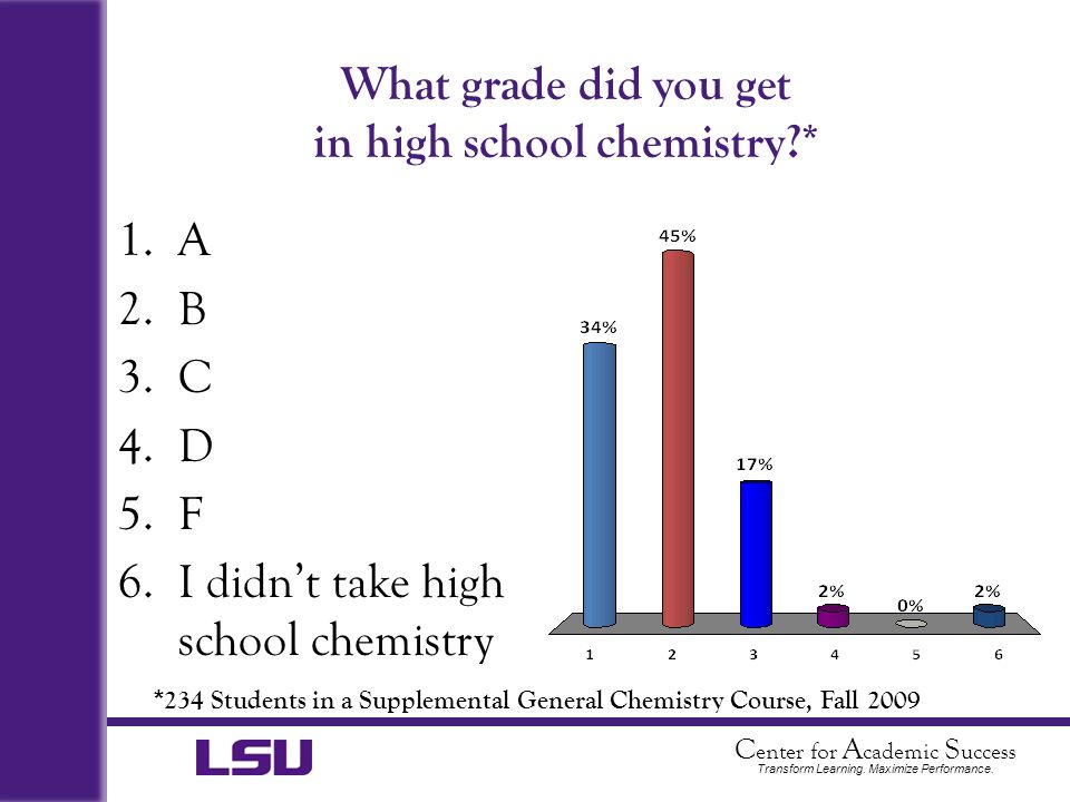 What grade did you get in high school chemistry *