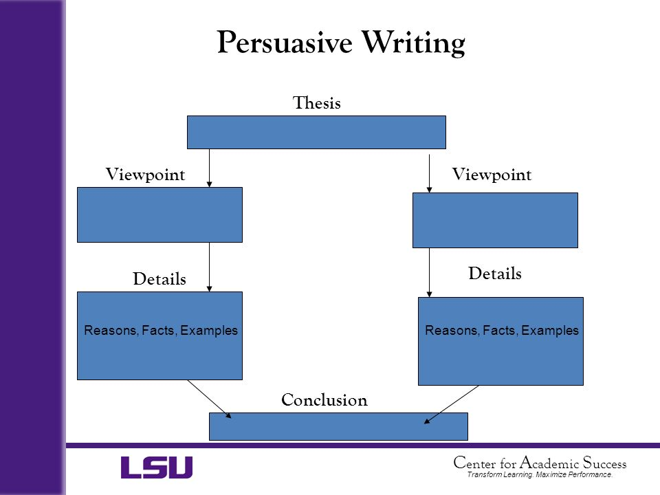 Persuasive Writing Thesis Viewpoint Viewpoint Details Details