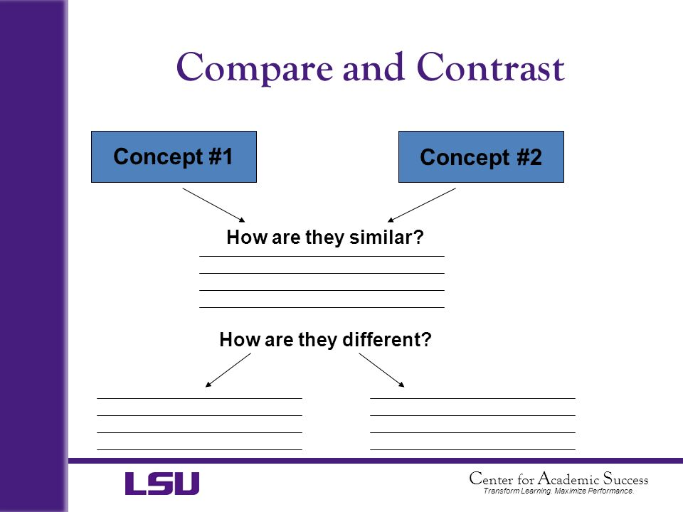 Compare and Contrast Concept #1 Concept #2 How are they similar