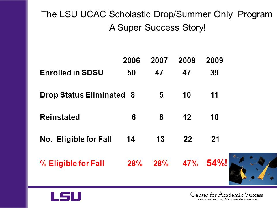 The LSU UCAC Scholastic Drop/Summer Only Program