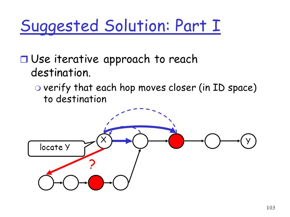 Suggested Solution: Part I