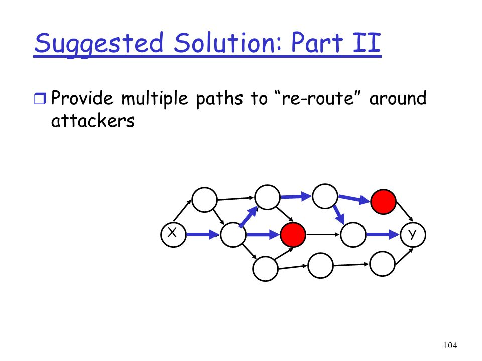 Suggested Solution: Part II