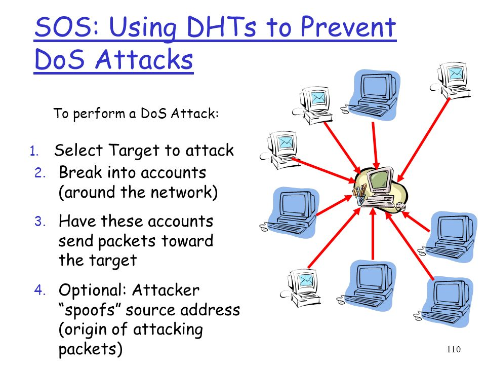 SOS: Using DHTs to Prevent DoS Attacks