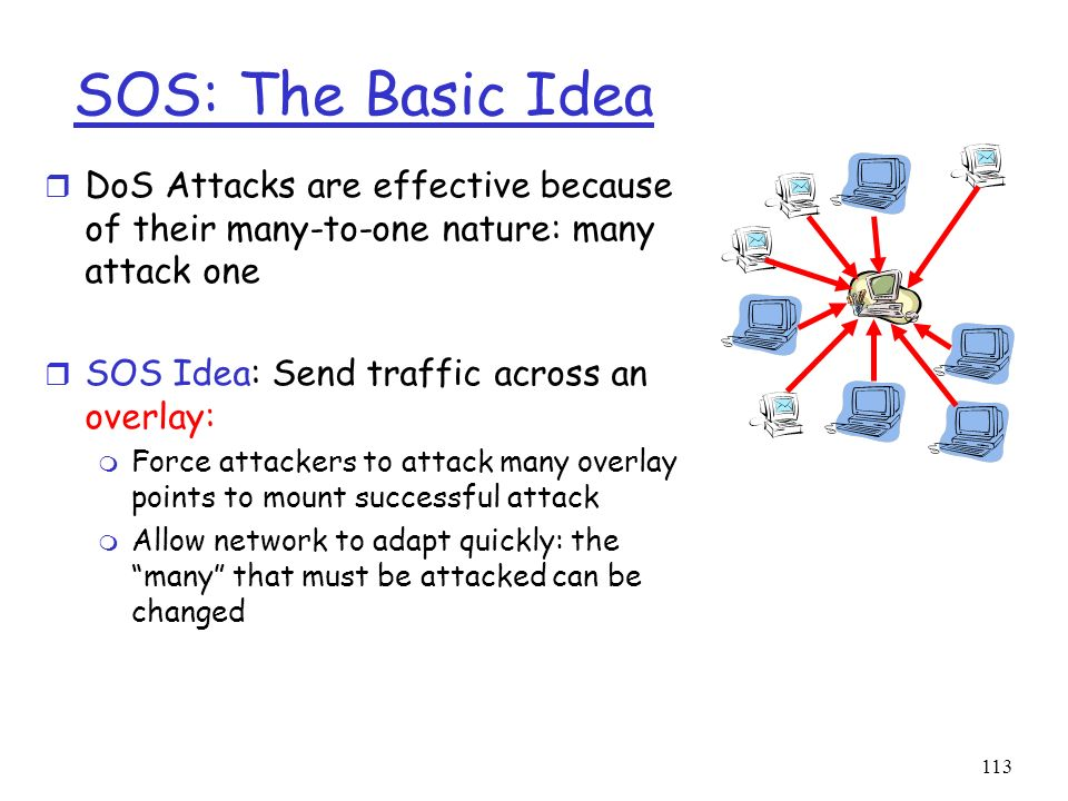 SOS: The Basic Idea DoS Attacks are effective because of their many-to-one nature: many attack one.