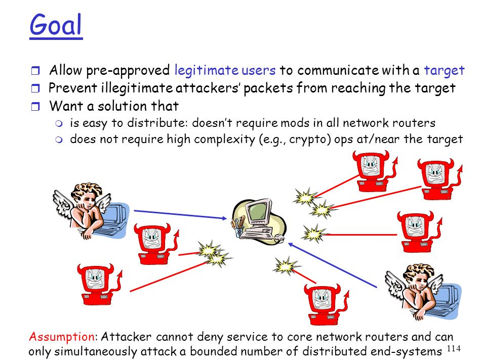 Goal Allow pre-approved legitimate users to communicate with a target