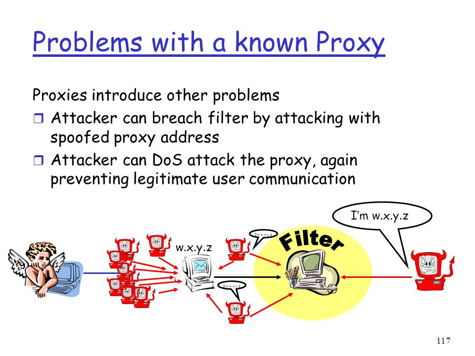 Problems with a known Proxy