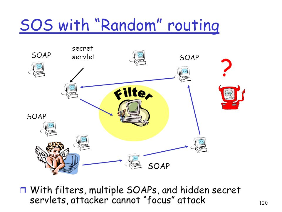 SOS with Random routing