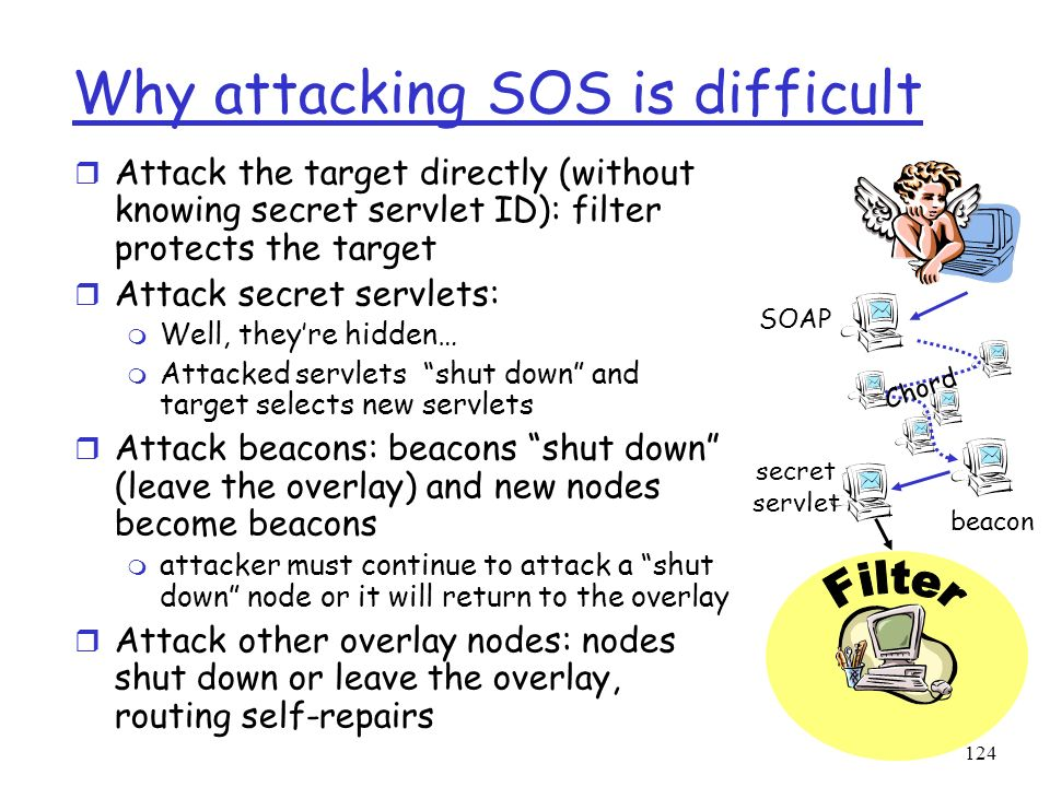 Why attacking SOS is difficult