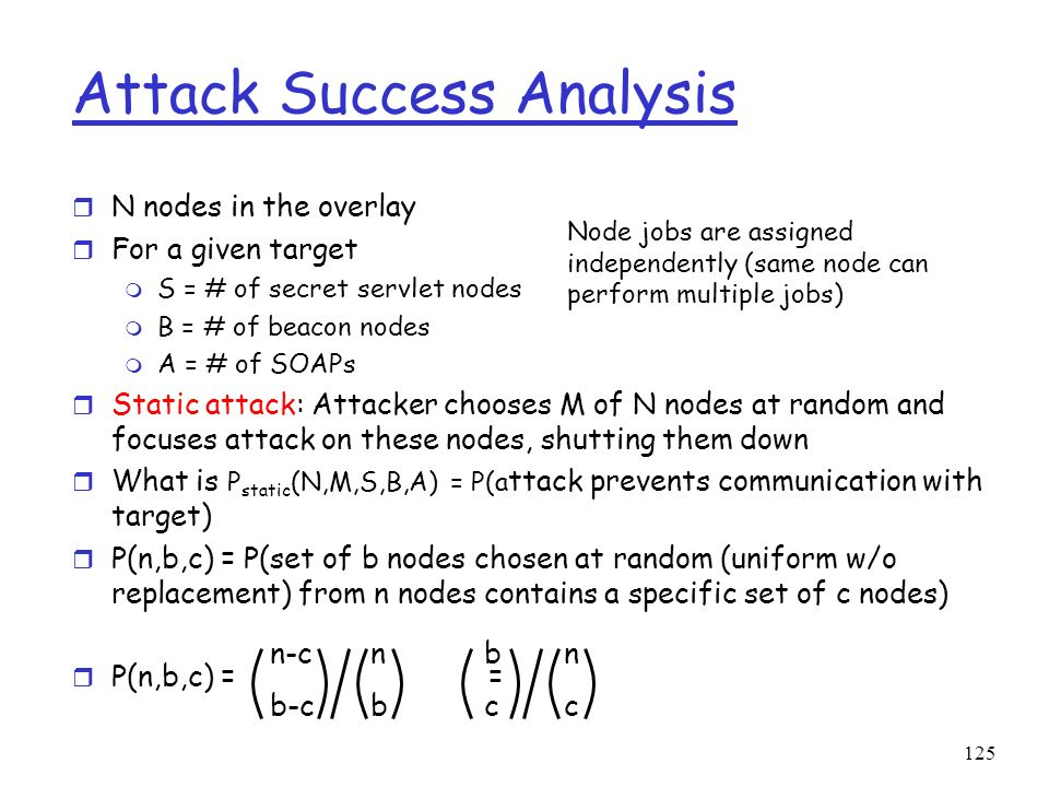 Attack Success Analysis