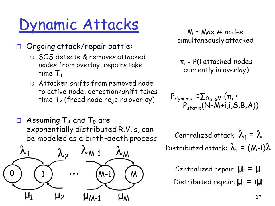 … Dynamic Attacks 1 M-1 M 2 μ1 μ2 μM-1 μM