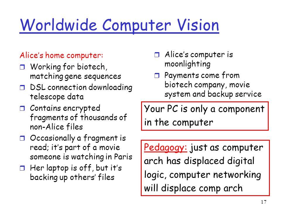 Worldwide Computer Vision