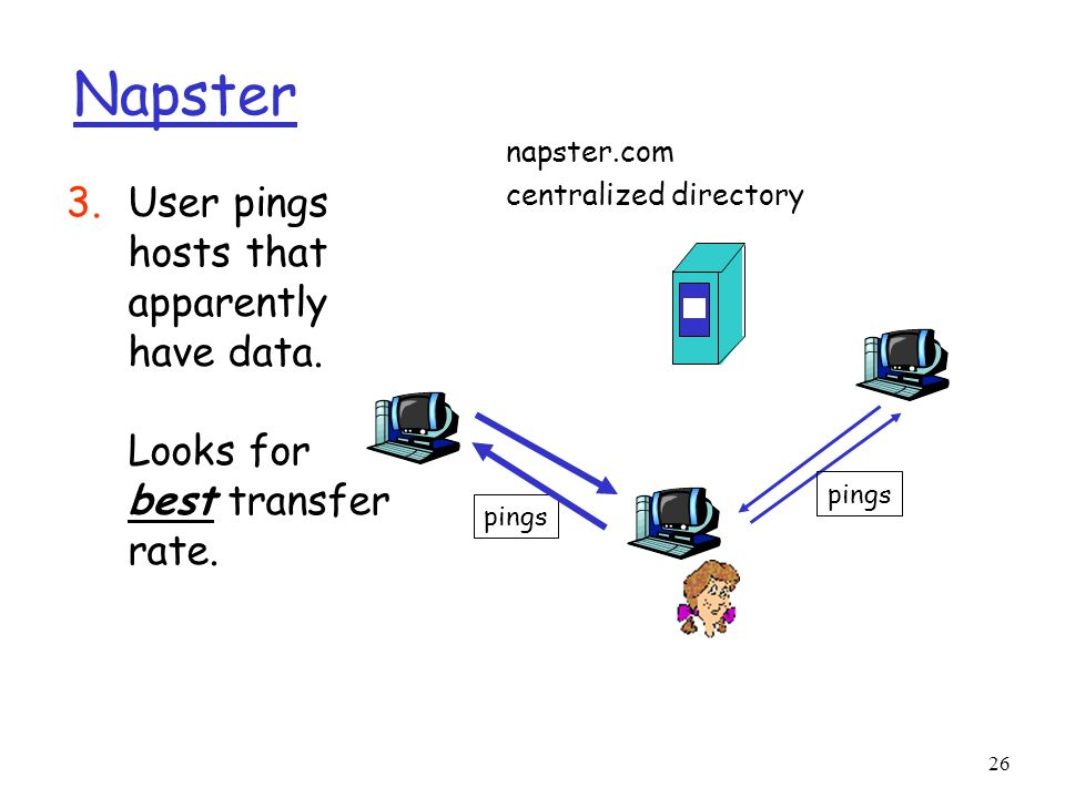 Napster 3. User pings hosts that apparently have data.