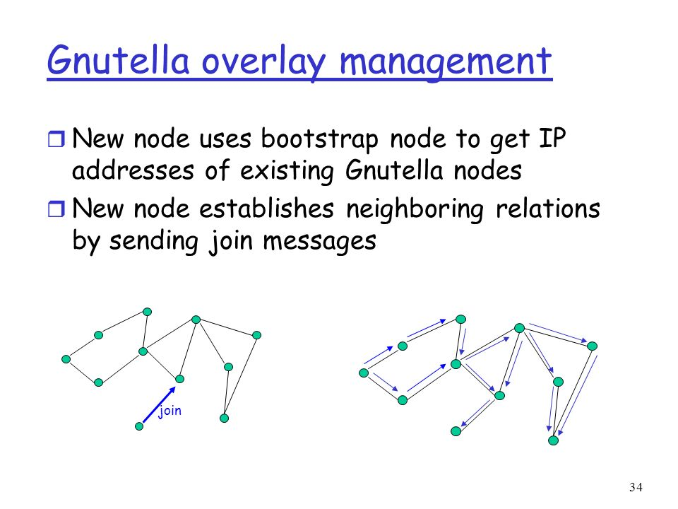 Gnutella overlay management