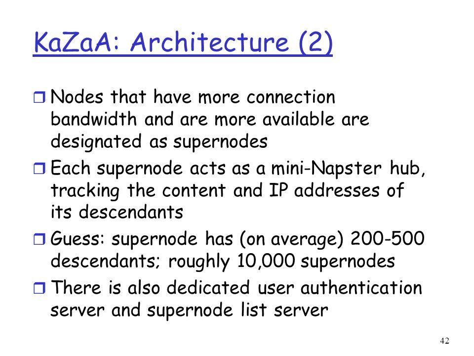 KaZaA: Architecture (2)
