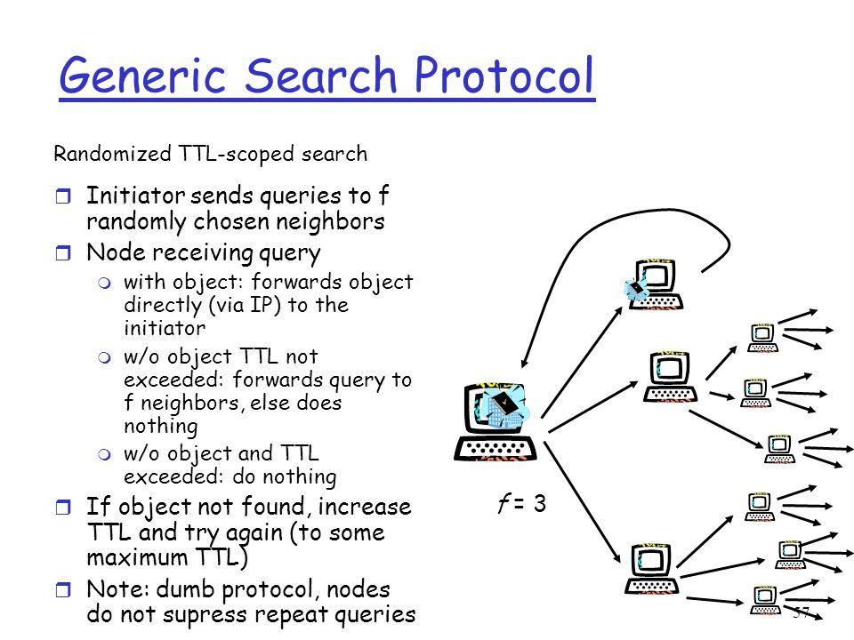 Generic Search Protocol