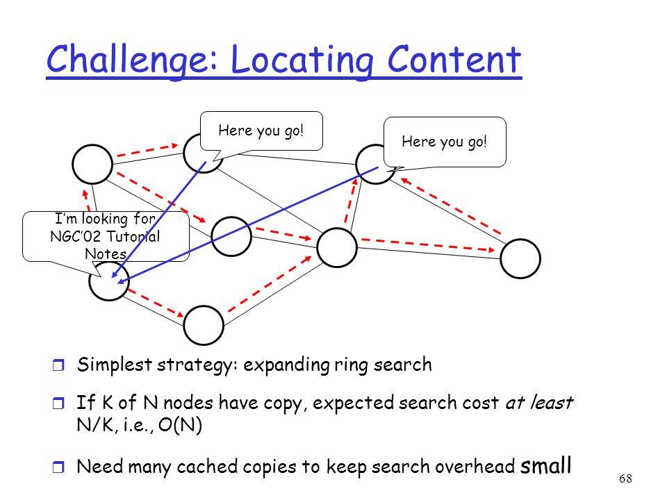 Challenge: Locating Content