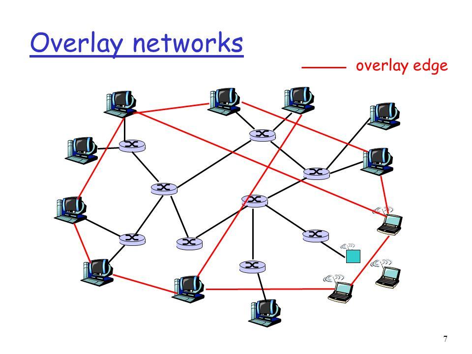 the kazaa overlay An analysis of the skype peer-to-peer internet telephony protocol  like its file sharing predecessor kazaa, skype uses an overlay peer-to-peer network there are.
