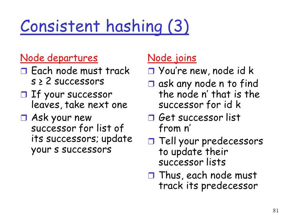 Consistent hashing (3) Node departures