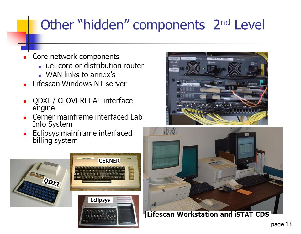 Other hidden components 2nd Level