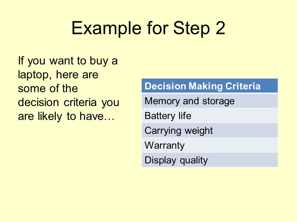 example of six step decision plan essay Seven-step problem-solving, decision-making process and timely decisions the seven steps are: more likely to support a plan or decision if they.