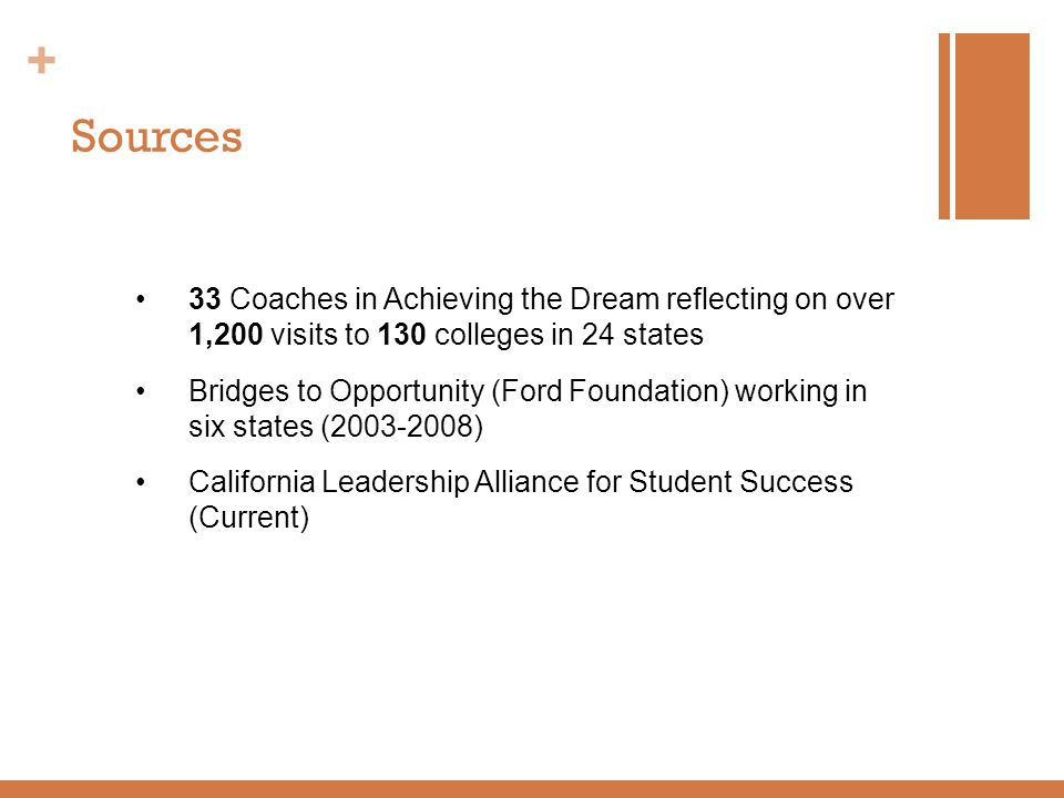 Sources 33 Coaches in Achieving the Dream reflecting on over 1,200 visits to 130 colleges in 24 states.