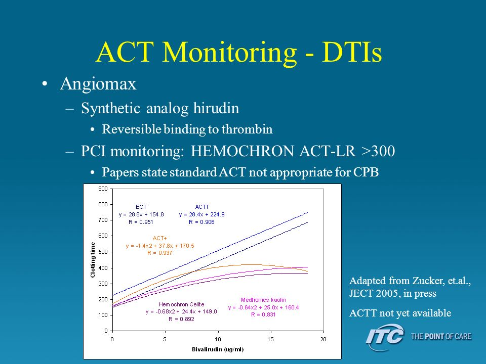 ACT Monitoring - DTIs Angiomax Synthetic analog hirudin