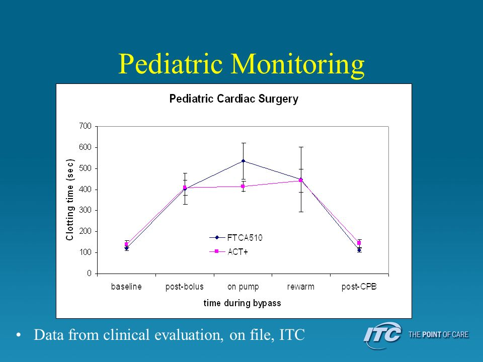 Pediatric Monitoring Data from clinical evaluation, on file, ITC