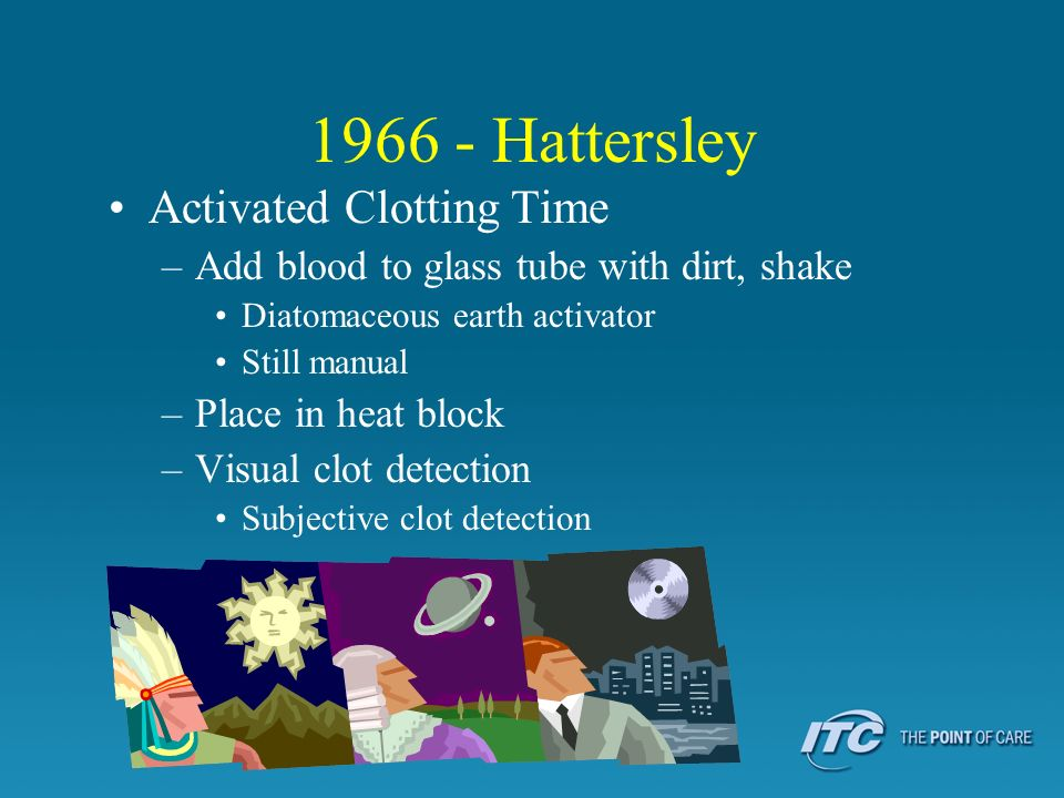 1966 - Hattersley Activated Clotting Time