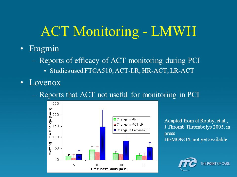 ACT Monitoring - LMWH Fragmin Lovenox
