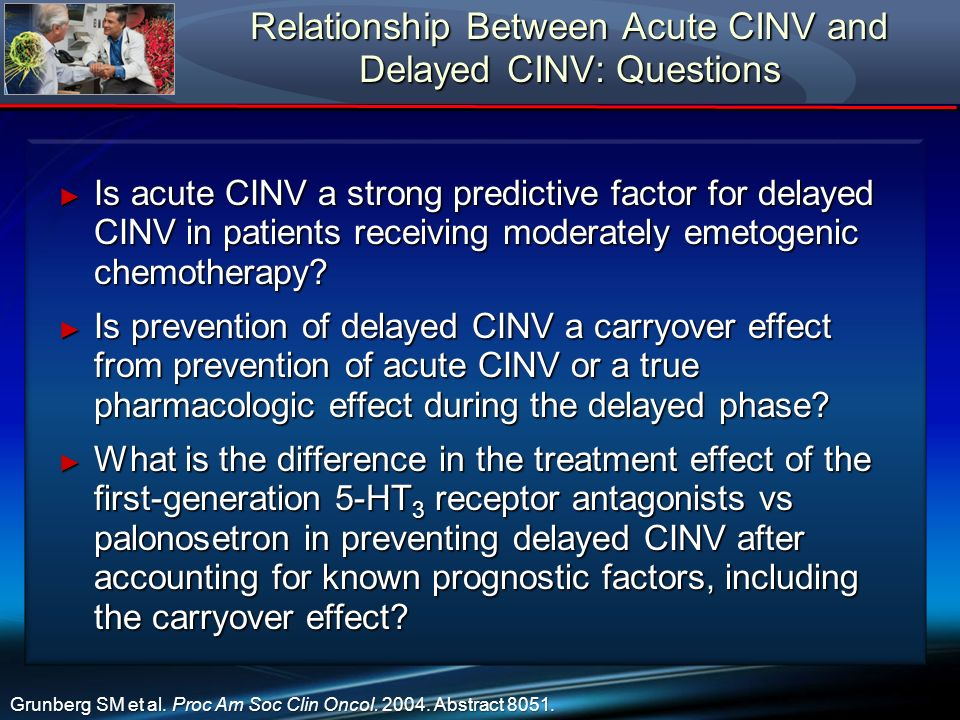 Relationship Between Acute CINV and Delayed CINV: Questions