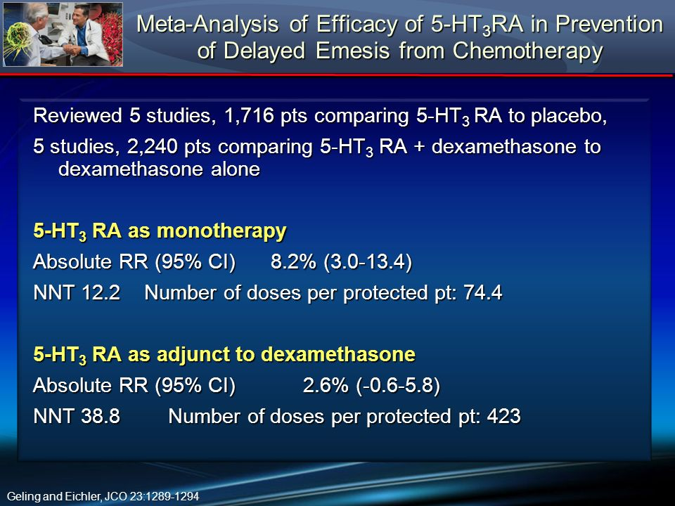 Meta-Analysis of Efficacy of 5-HT3RA in Prevention of Delayed Emesis from Chemotherapy