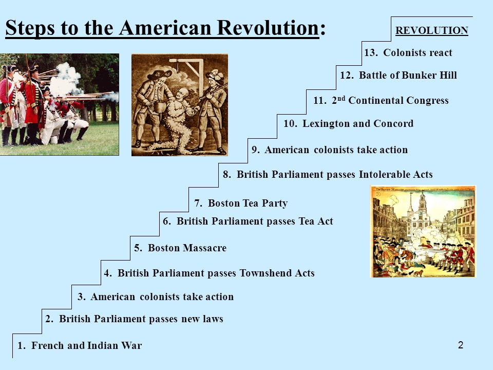 the english parliament was the key to the american revolution See timeline of the american revolution - - - books you may like include: ---- the birth of the republic, 1763-1789 by edmund s morgan in one remarkable quarter-century, thirteen quarrelsome colonies were transformed into a nation.