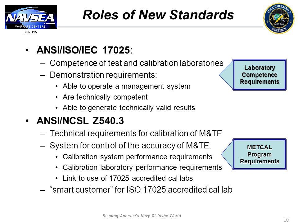 Laboratory Competence