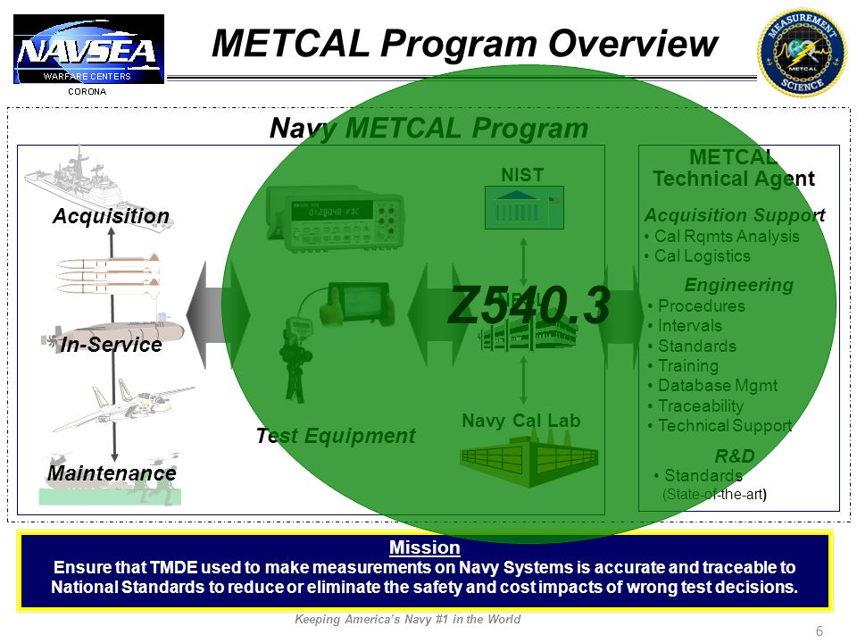 METCAL Program Overview