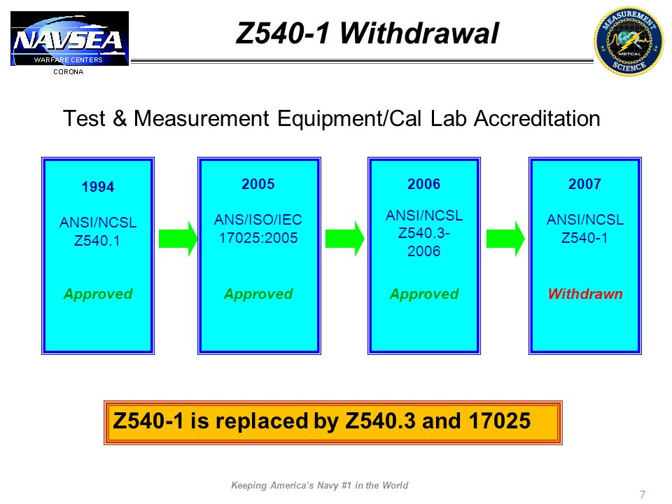 Z540-1 Withdrawal Test & Measurement Equipment/Cal Lab Accreditation