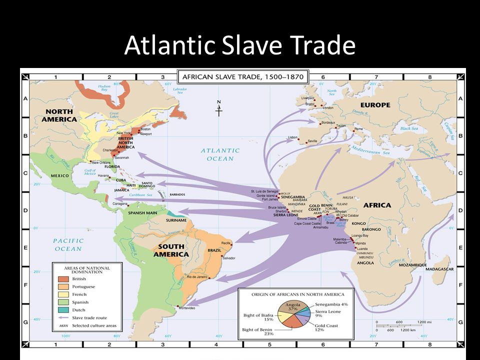 Atlantic trading system time period