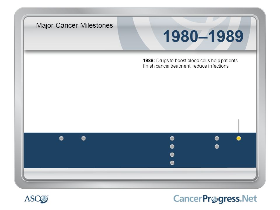 1980–1989 Major Cancer Milestones