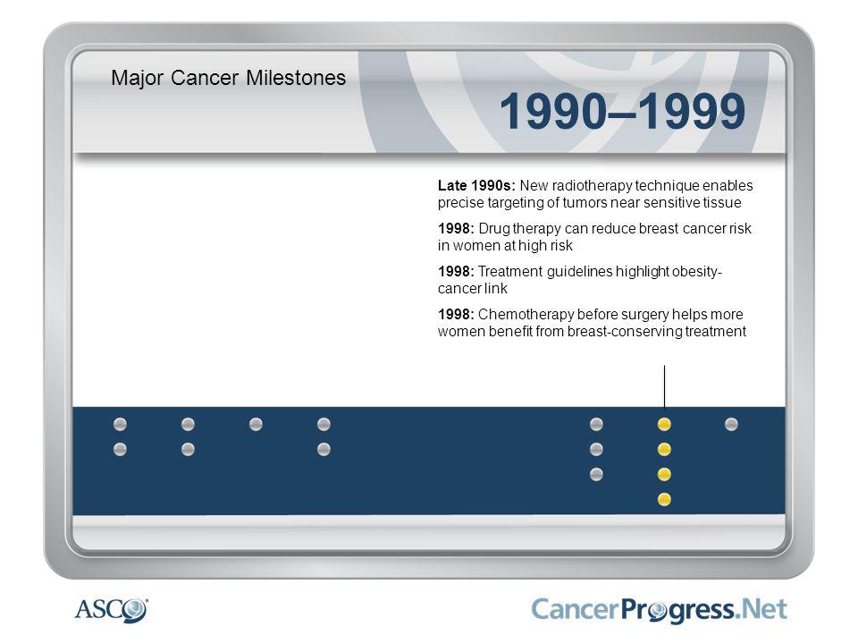 1990–1999 Major Cancer Milestones