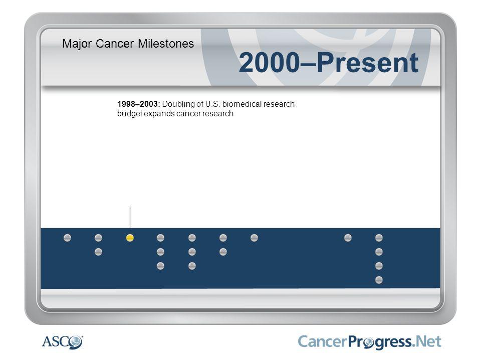 2000–Present Major Cancer Milestones