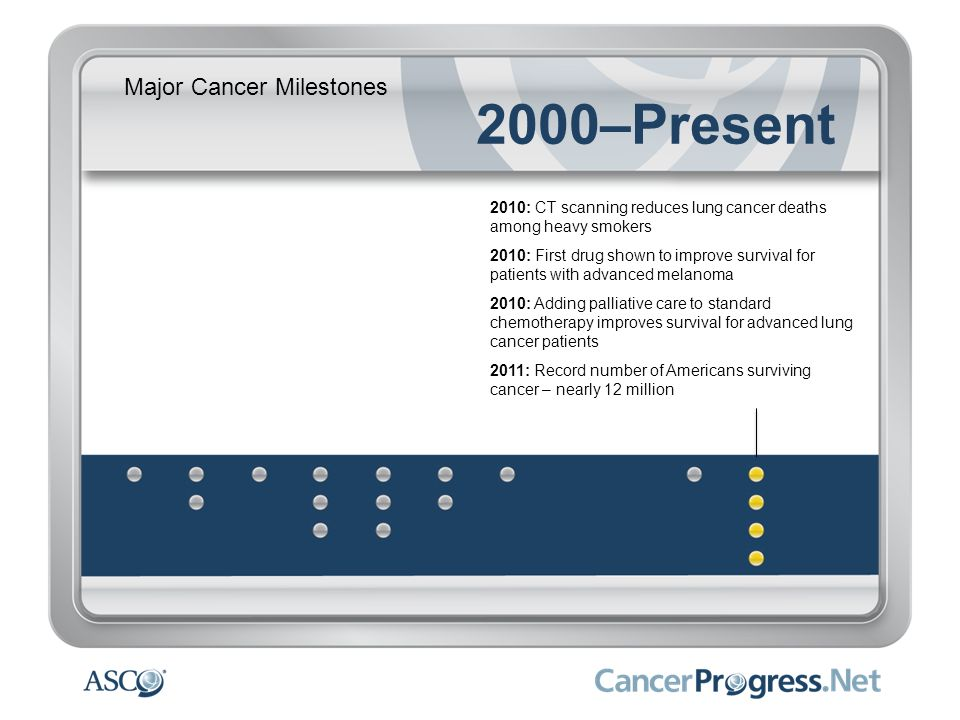 2000–Present Major Cancer Milestones