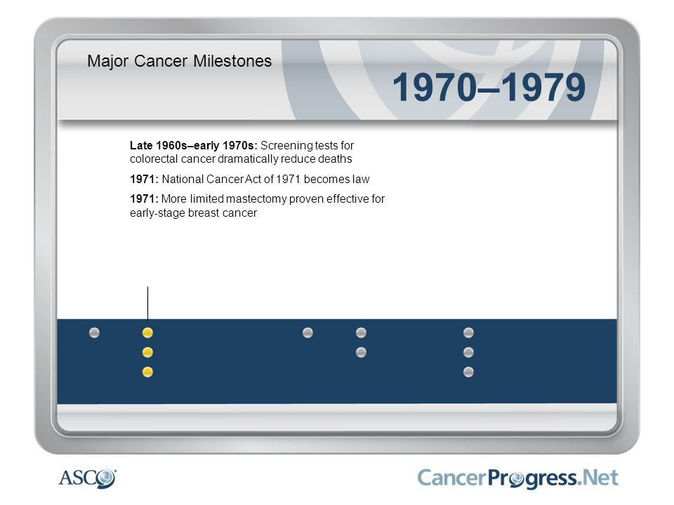1970–1979 Major Cancer Milestones