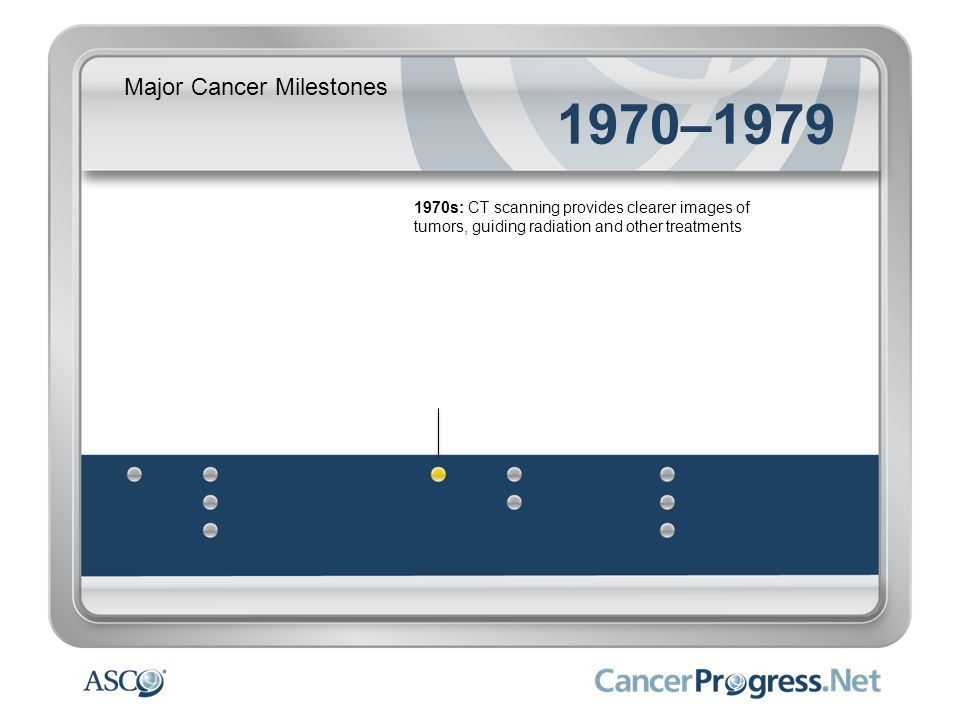 1970–1979 Major Cancer Milestones