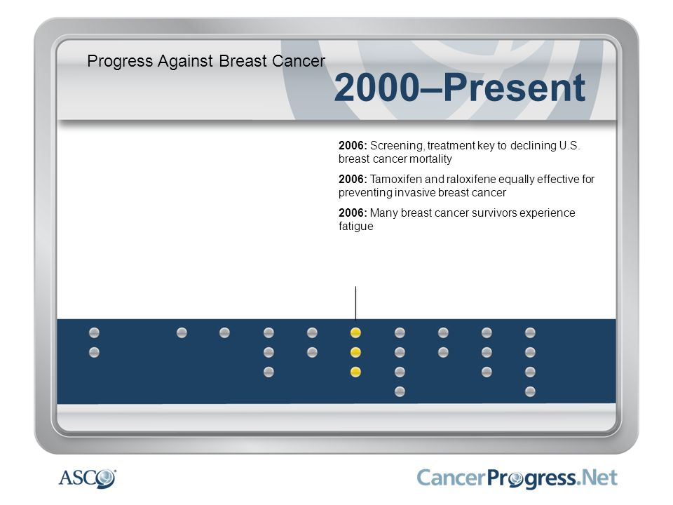 2000–Present Progress Against Breast Cancer
