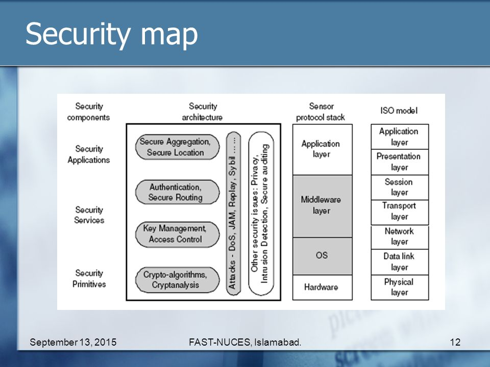 Security map April 21, 2017 FAST-NUCES, Islamabad.