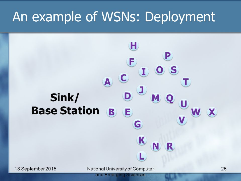 An example of WSNs: Deployment